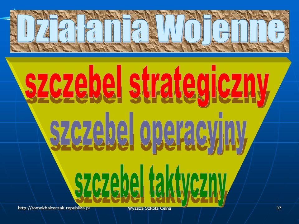 szczebel strategiczny