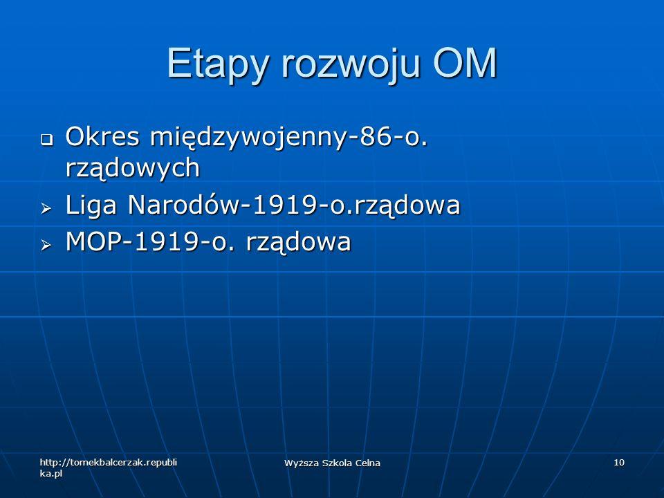 Etapy rozwoju OM Okres międzywojenny-86-o. rządowych