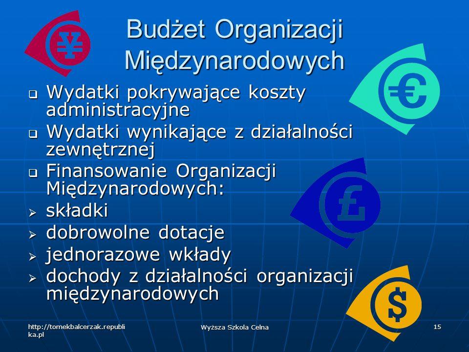 Budżet Organizacji Międzynarodowych