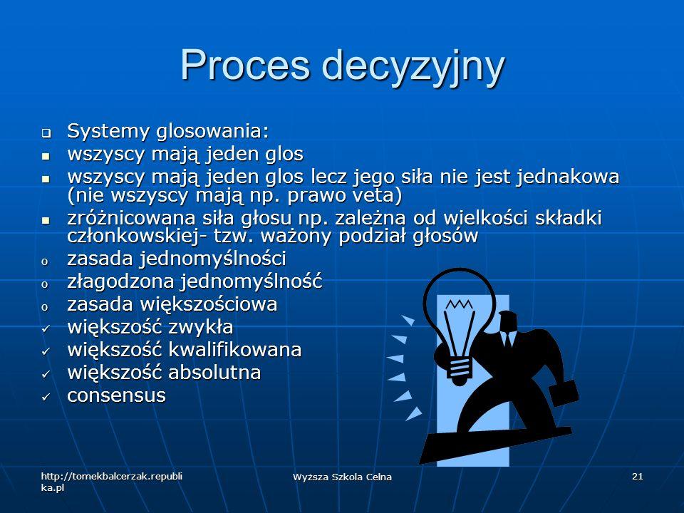 Proces decyzyjny Systemy glosowania: wszyscy mają jeden glos