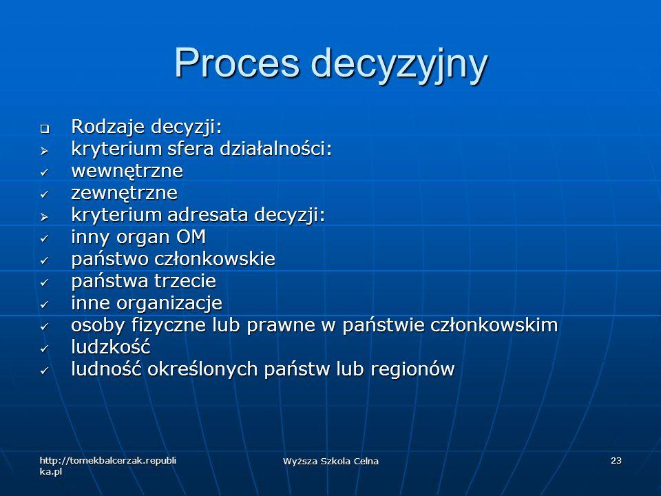 Proces decyzyjny Rodzaje decyzji: kryterium sfera działalności: