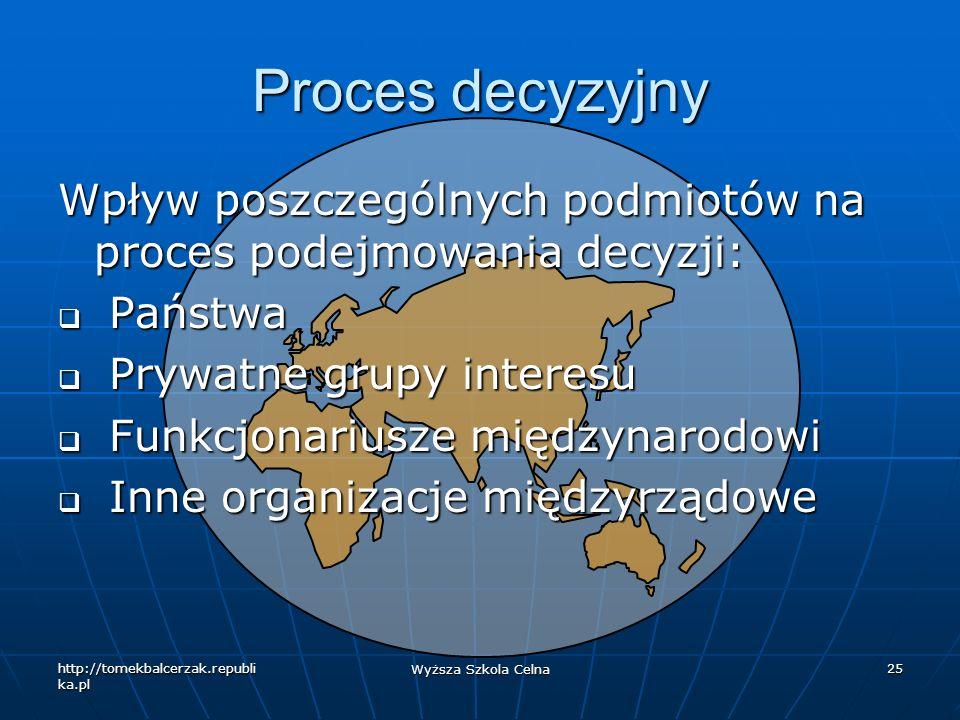 Proces decyzyjny Wpływ poszczególnych podmiotów na proces podejmowania decyzji: Państwa. Prywatne grupy interesu.