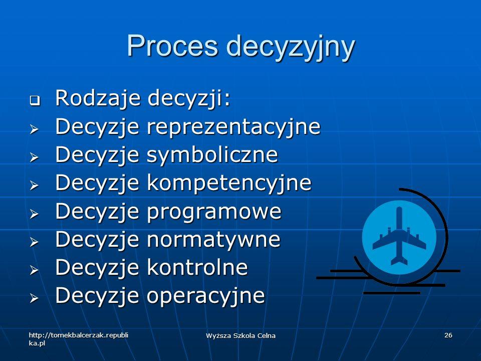Proces decyzyjny Rodzaje decyzji: Decyzje reprezentacyjne