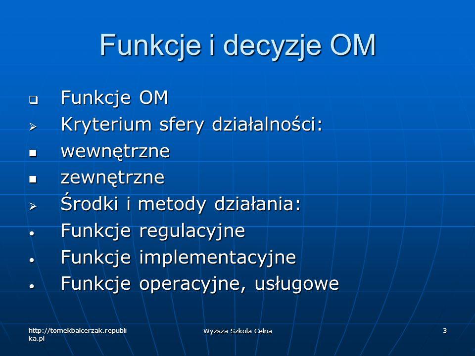 Funkcje i decyzje OM Funkcje OM Kryterium sfery działalności: