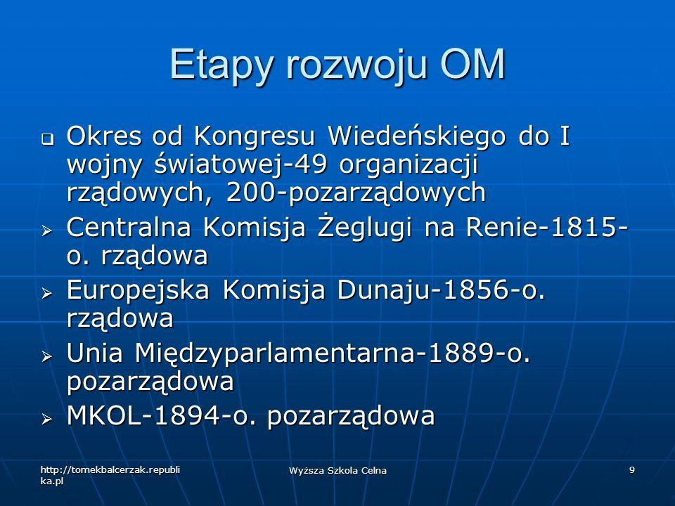 Etapy rozwoju OM Okres od Kongresu Wiedeńskiego do I wojny światowej-49 organizacji rządowych, 200-pozarządowych.