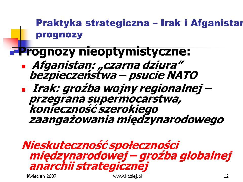 Praktyka strategiczna – Irak i Afganistan: prognozy