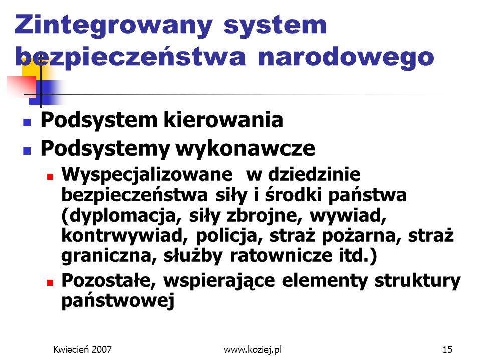 Zintegrowany system bezpieczeństwa narodowego