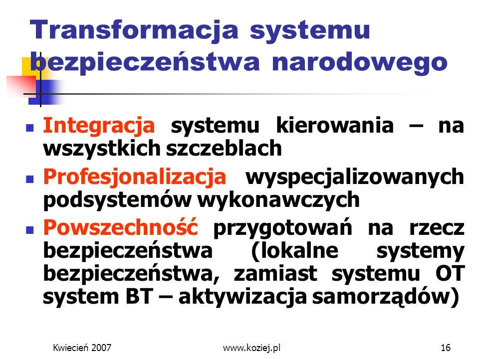 Transformacja systemu bezpieczeństwa narodowego