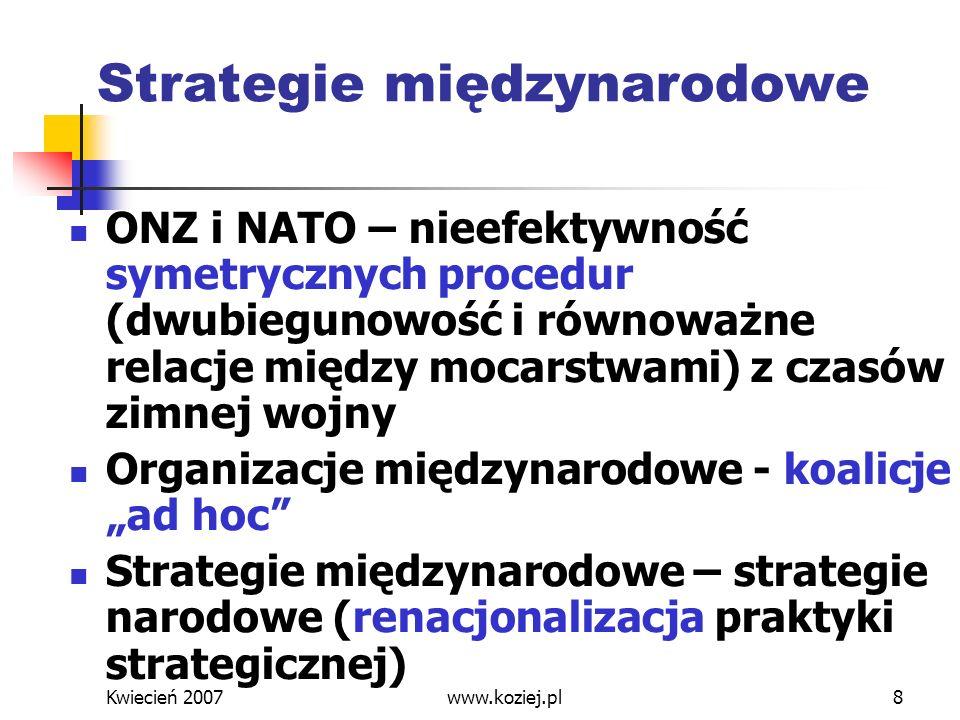 Strategie międzynarodowe