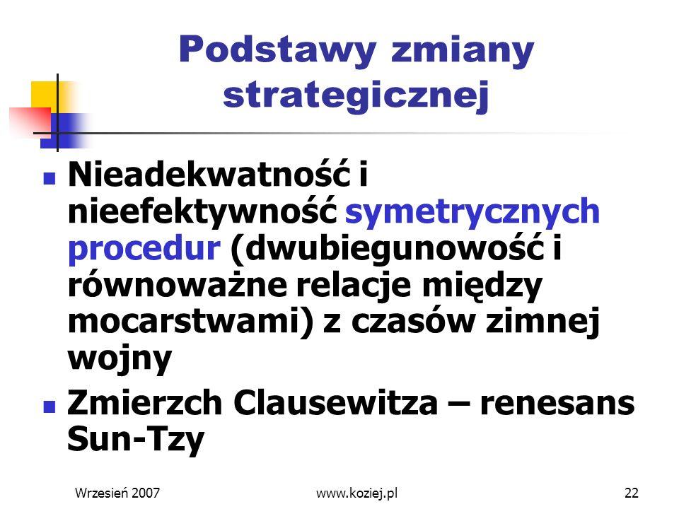 Podstawy zmiany strategicznej