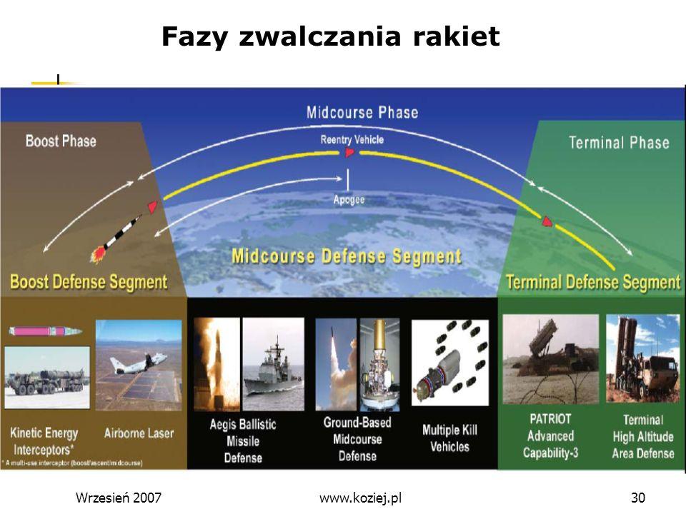 Fazy zwalczania rakiet