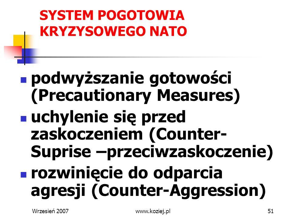 SYSTEM POGOTOWIA KRYZYSOWEGO NATO