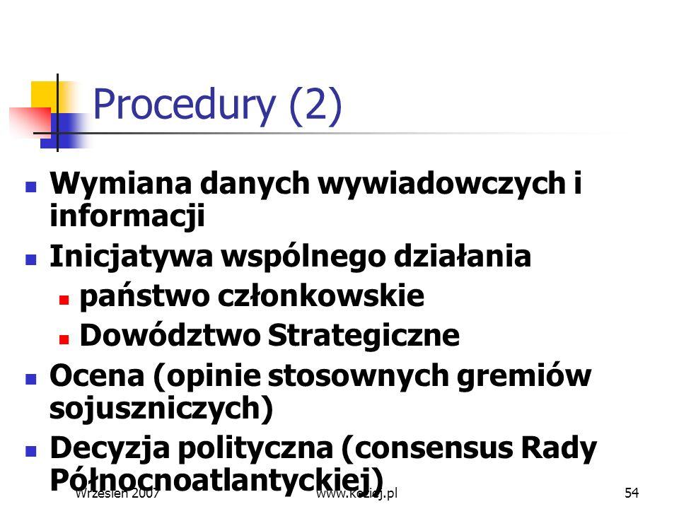 Procedury (2) Wymiana danych wywiadowczych i informacji