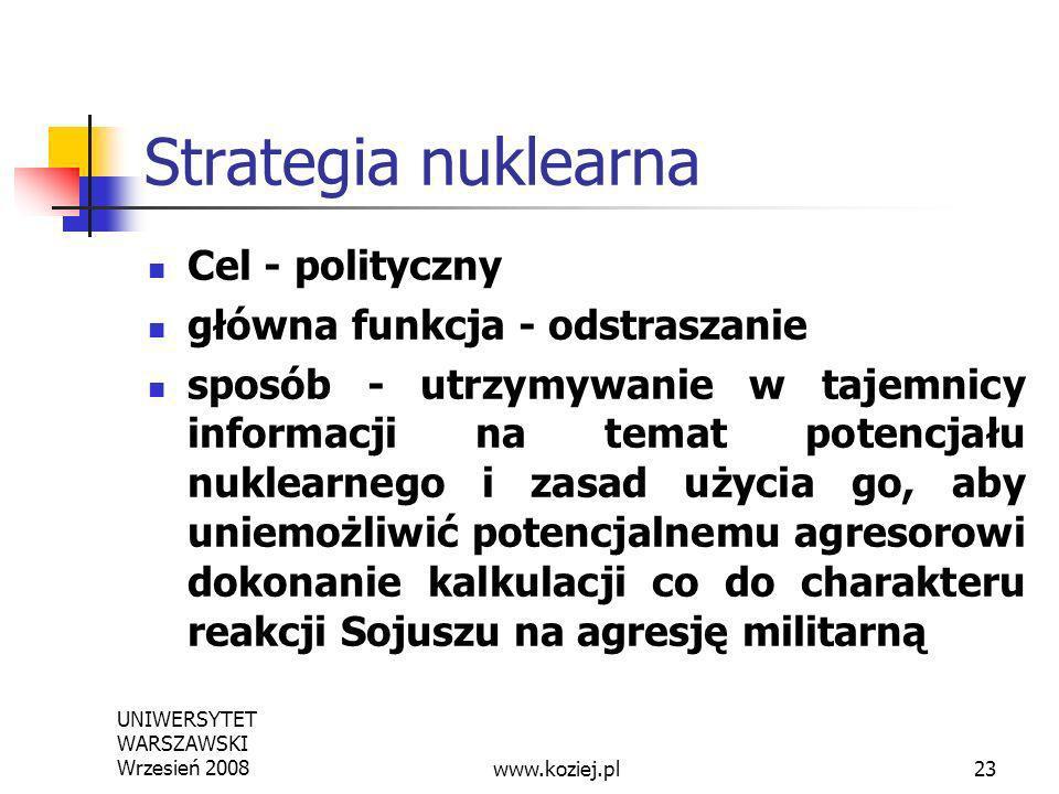 Strategia nuklearna Cel - polityczny główna funkcja - odstraszanie