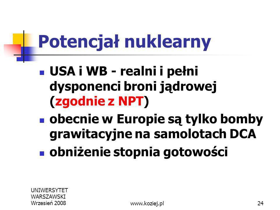Potencjał nuklearnyUSA i WB - realni i pełni dysponenci broni jądrowej (zgodnie z NPT)