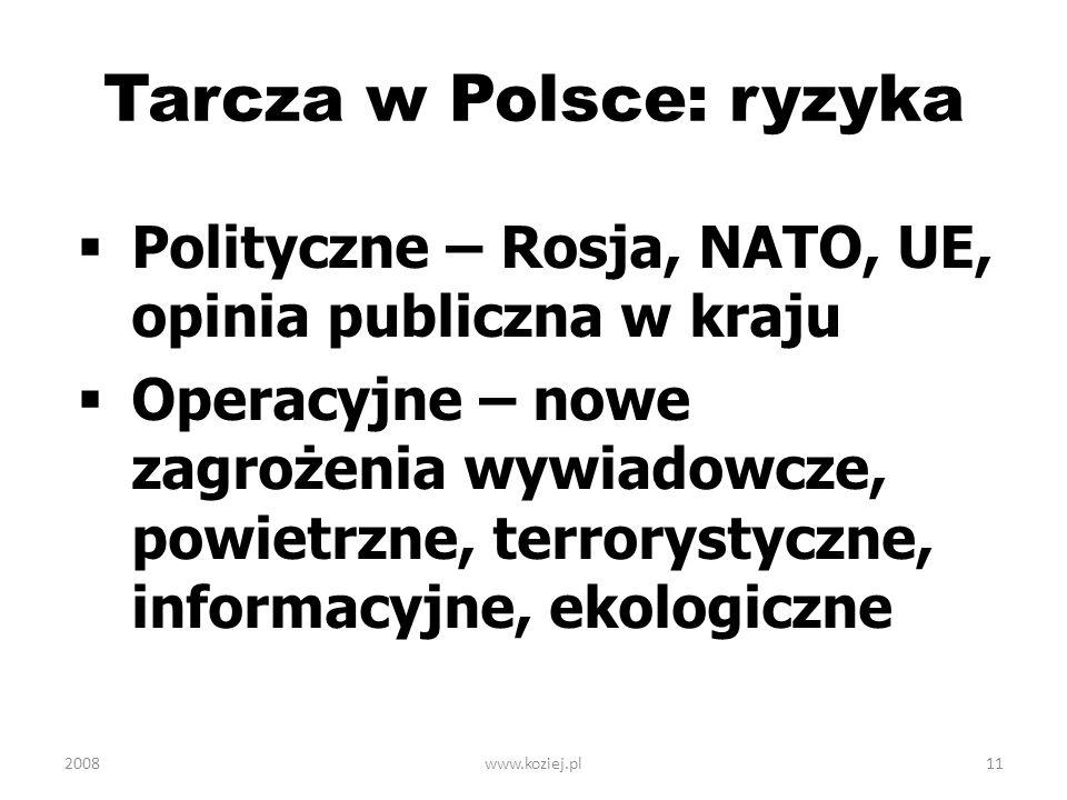 Tarcza w Polsce: ryzyka