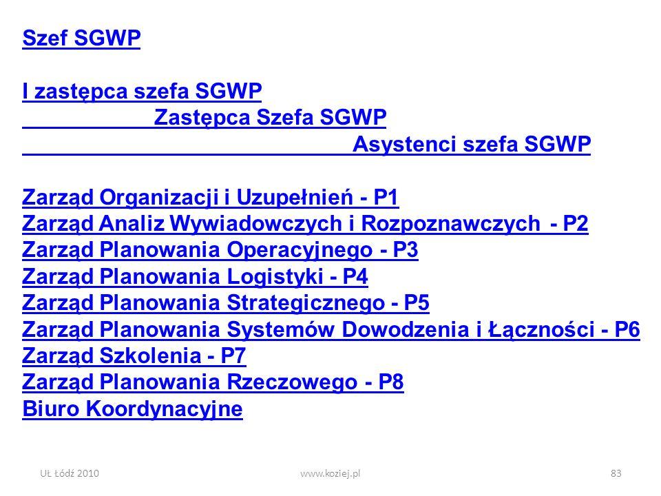 Zarząd Organizacji i Uzupełnień - P1