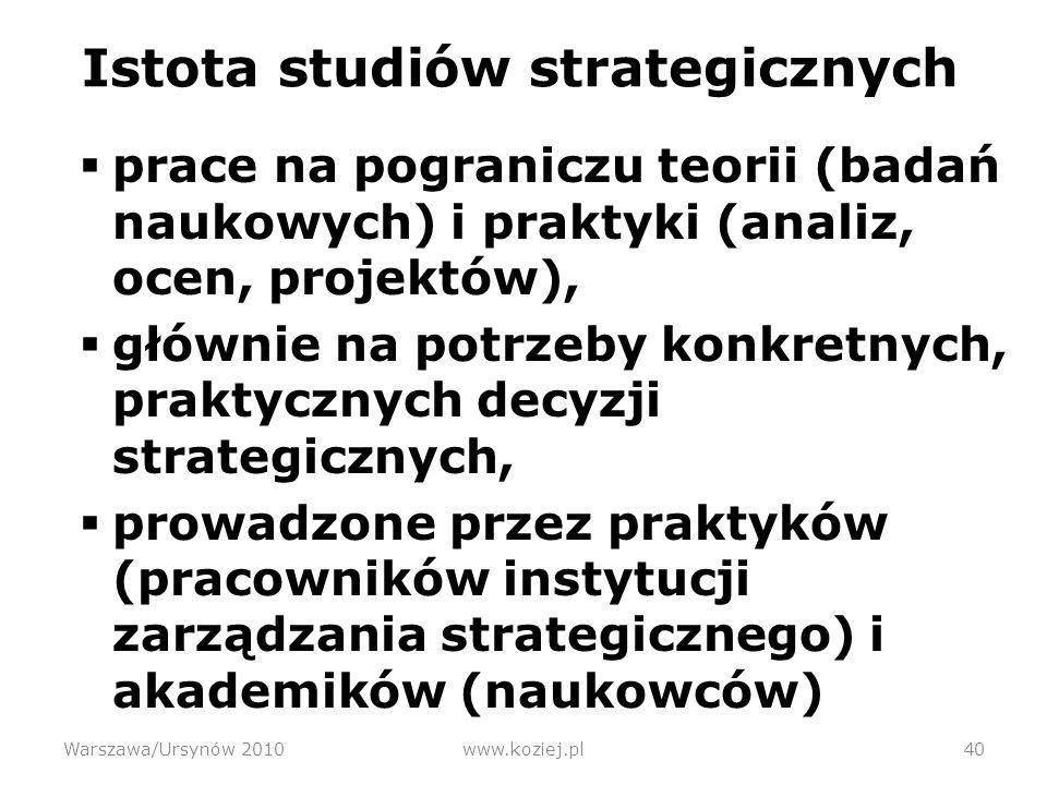 Istota studiów strategicznych