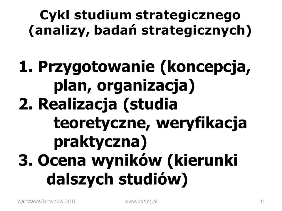 Cykl studium strategicznego (analizy, badań strategicznych)