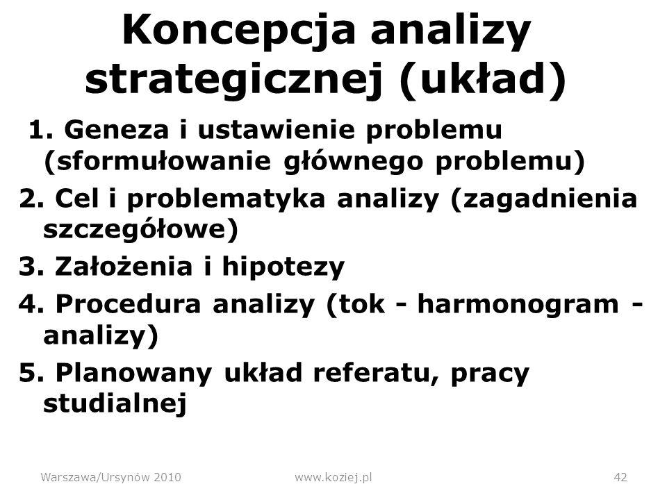 Koncepcja analizy strategicznej (układ)