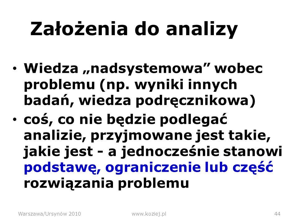 """Założenia do analizy Wiedza """"nadsystemowa wobec problemu (np. wyniki innych badań, wiedza podręcznikowa)"""