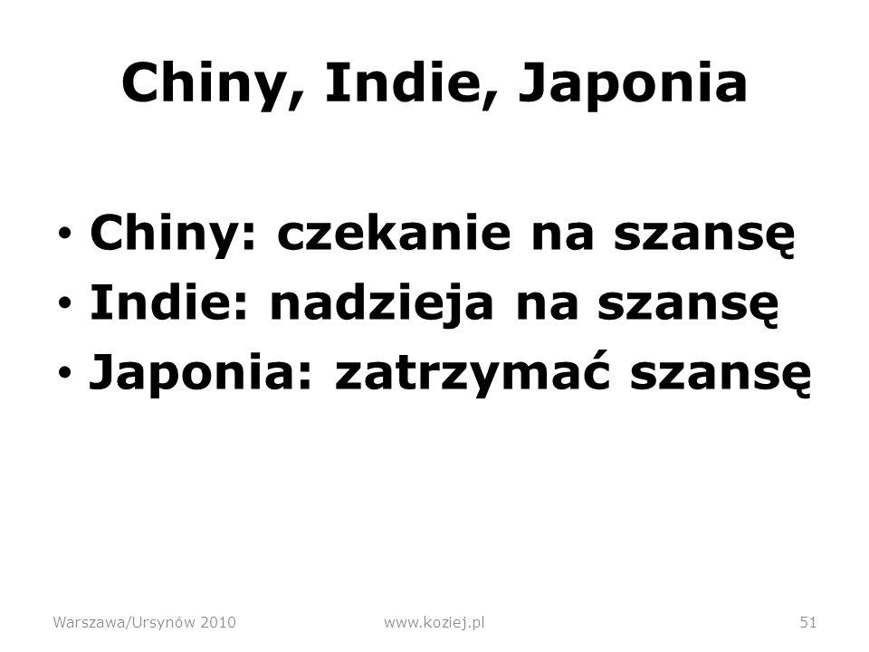 Chiny, Indie, Japonia Chiny: czekanie na szansę