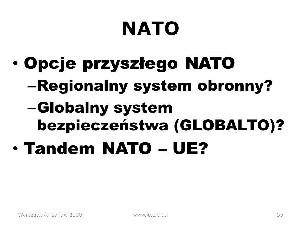 NATO Opcje przyszłego NATO Tandem NATO – UE