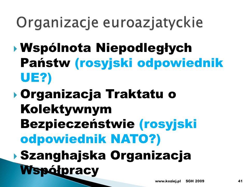 Organizacje euroazjatyckie