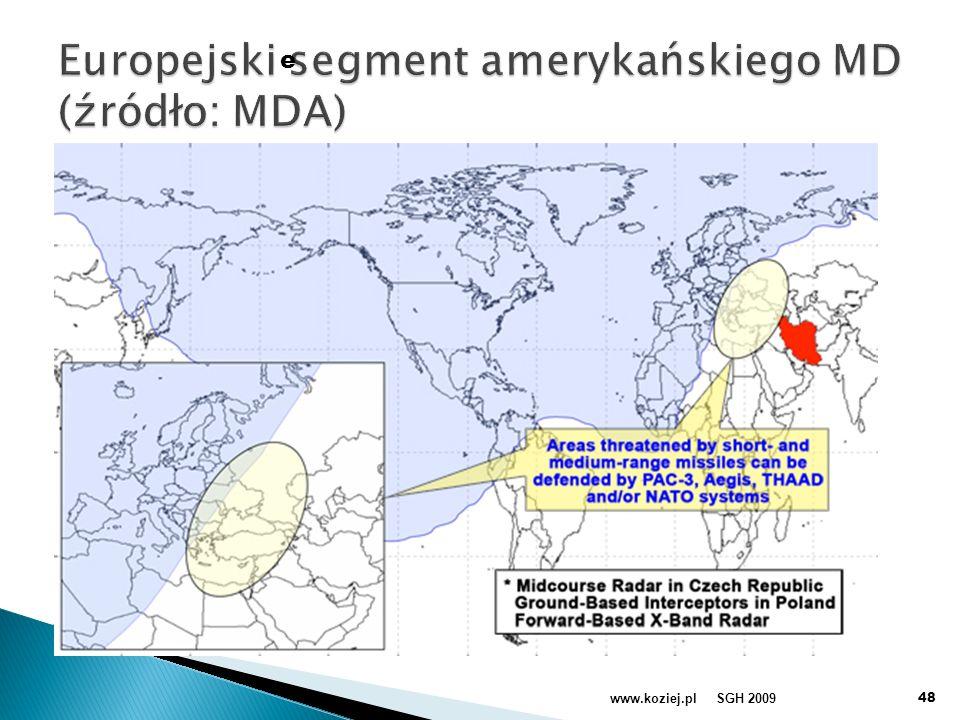 Europejski segment amerykańskiego MD (źródło: MDA)