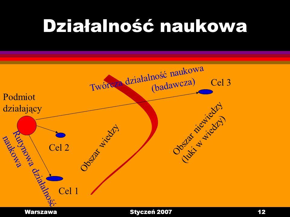 Działalność naukowa Twórcza działalność naukowa (badawcza) Cel 3