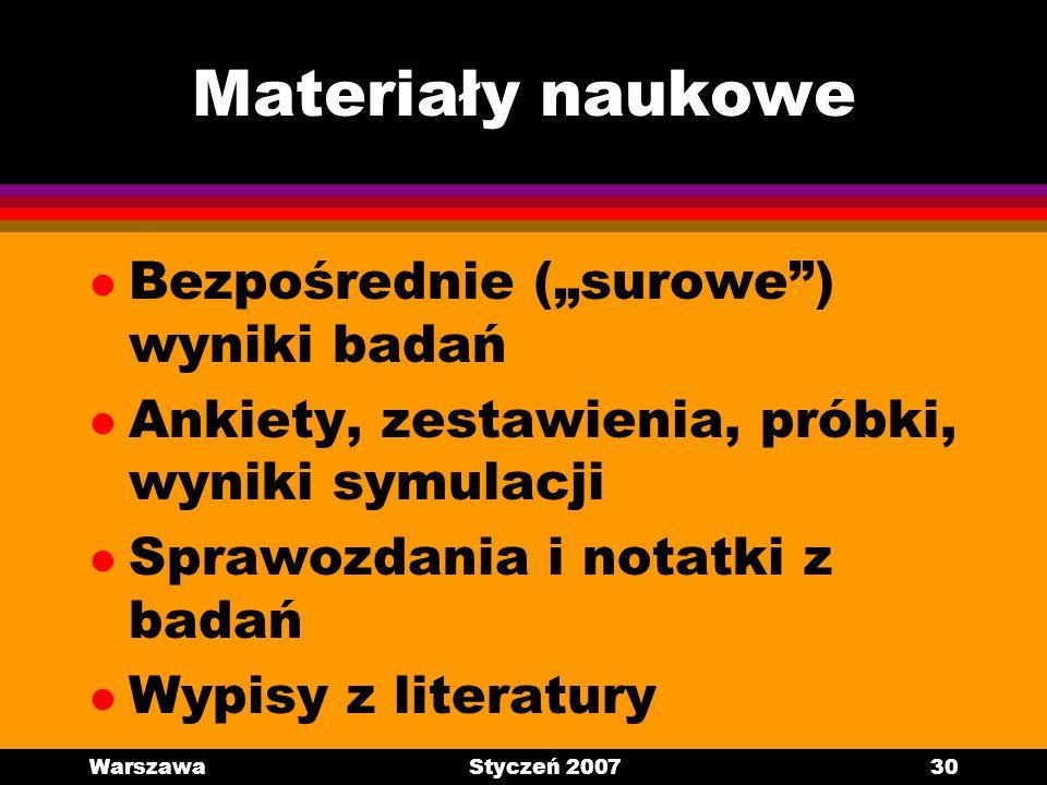 """Materiały naukowe Bezpośrednie (""""surowe ) wyniki badań"""