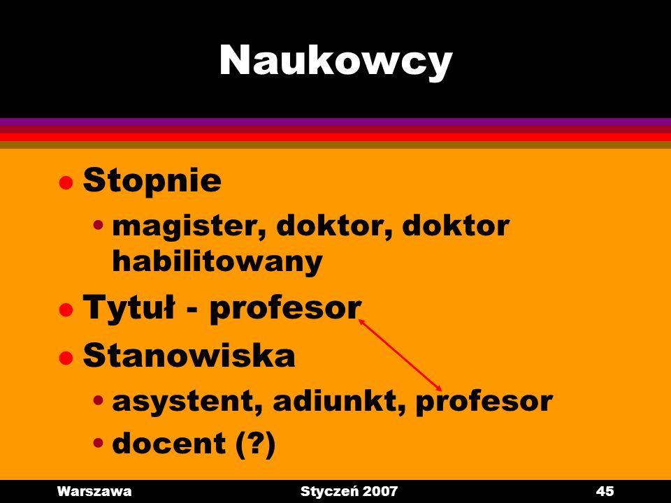 Naukowcy Stopnie Tytuł - profesor Stanowiska