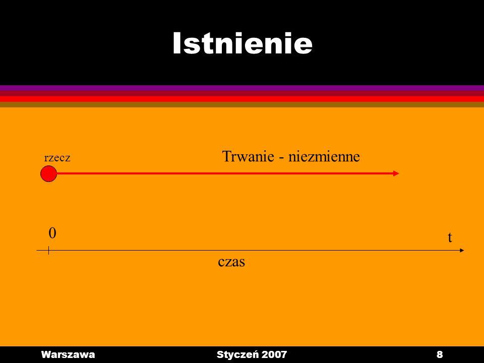 Istnienie Trwanie - niezmienne rzecz t czas Warszawa Styczeń 2007