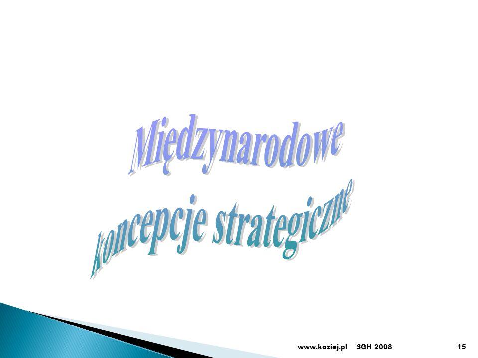 koncepcje strategiczne