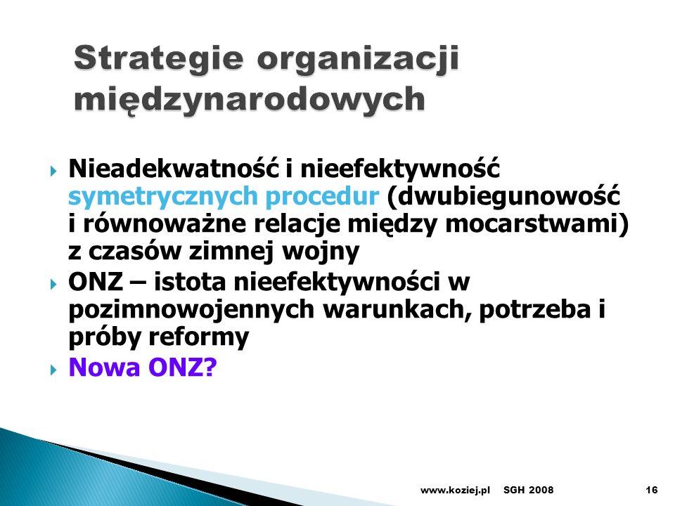 Strategie organizacji międzynarodowych