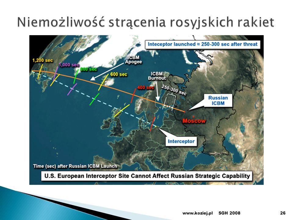 Niemożliwość strącenia rosyjskich rakiet