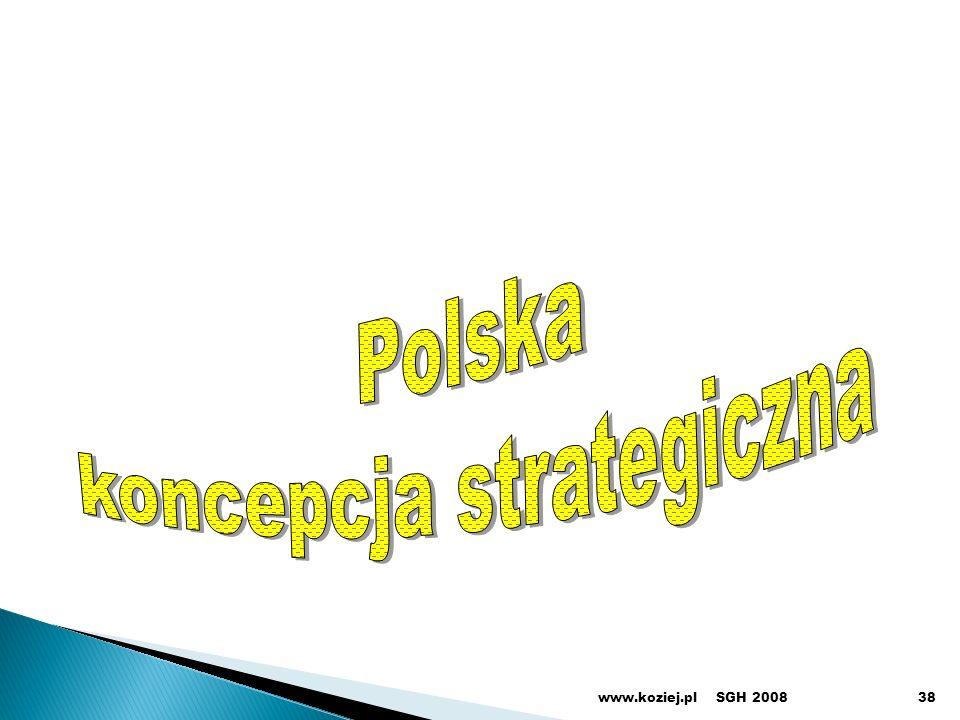 koncepcja strategiczna