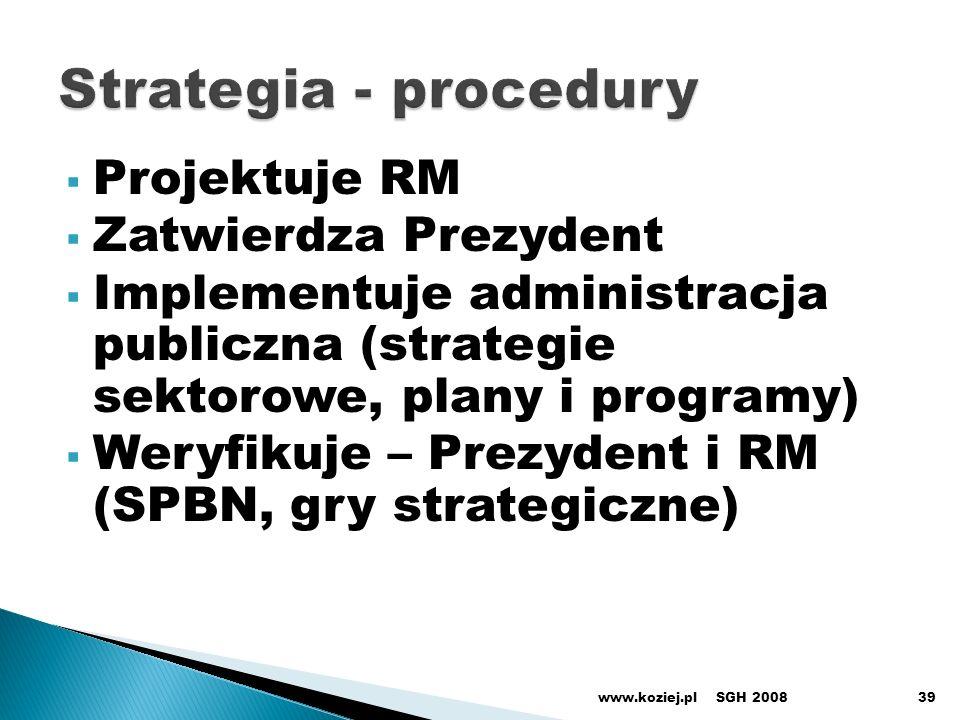 Strategia - procedury Projektuje RM Zatwierdza Prezydent