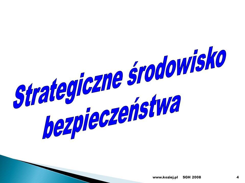 Strategiczne środowisko