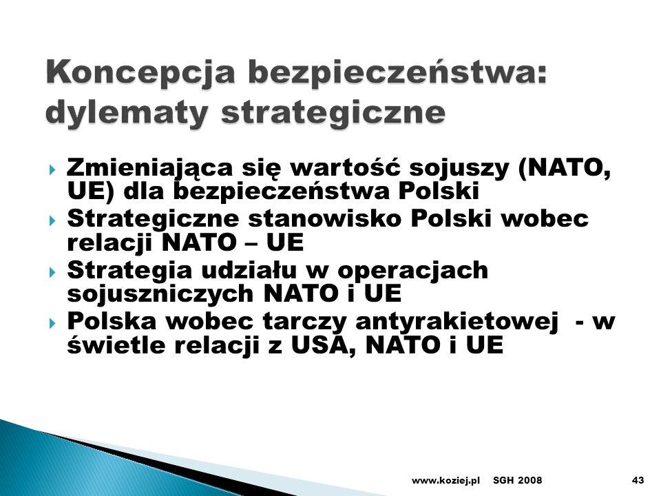 Koncepcja bezpieczeństwa: dylematy strategiczne