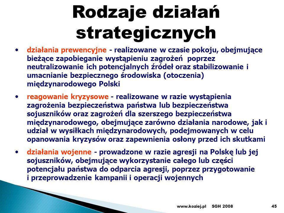 Rodzaje działań strategicznych