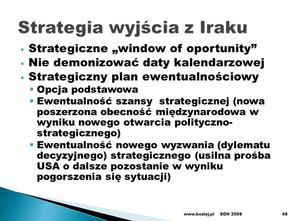 Strategia wyjścia z Iraku