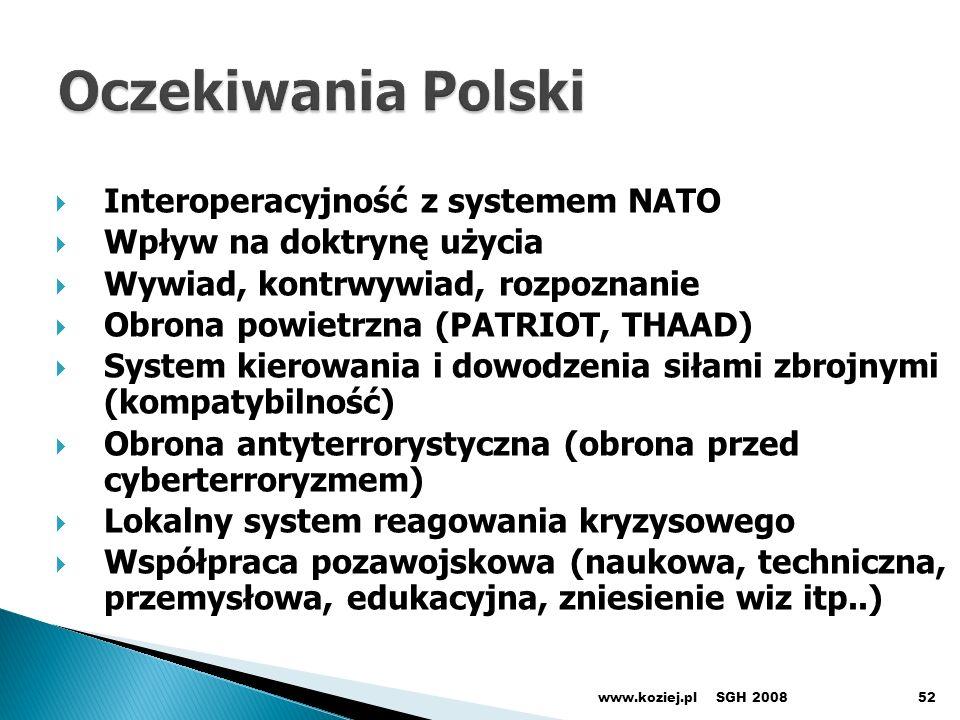 Oczekiwania Polski Interoperacyjność z systemem NATO