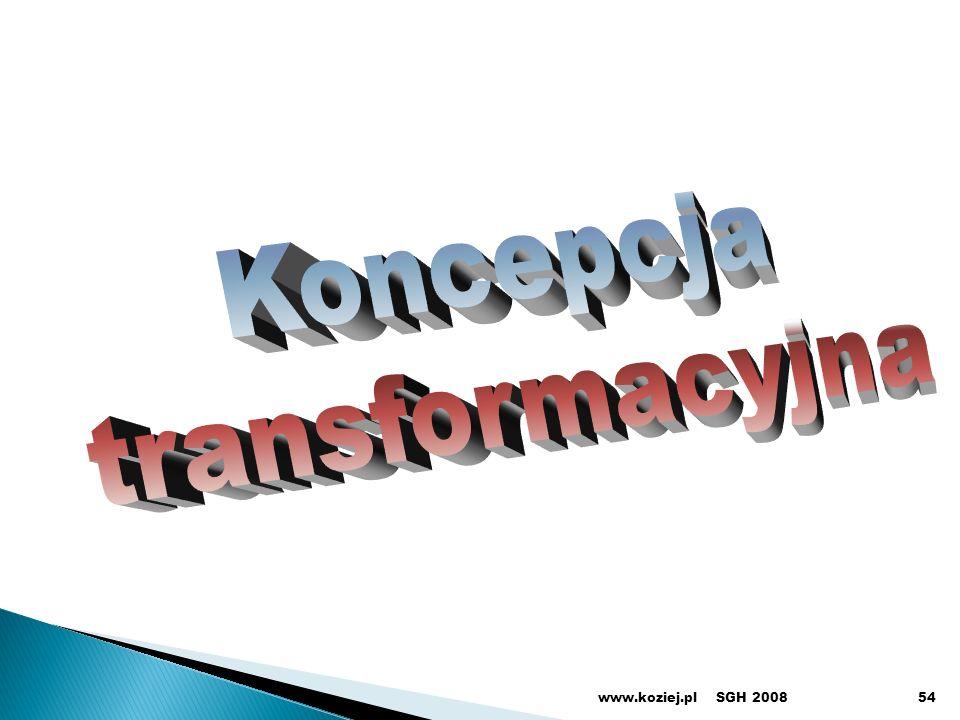 Koncepcja transformacyjna