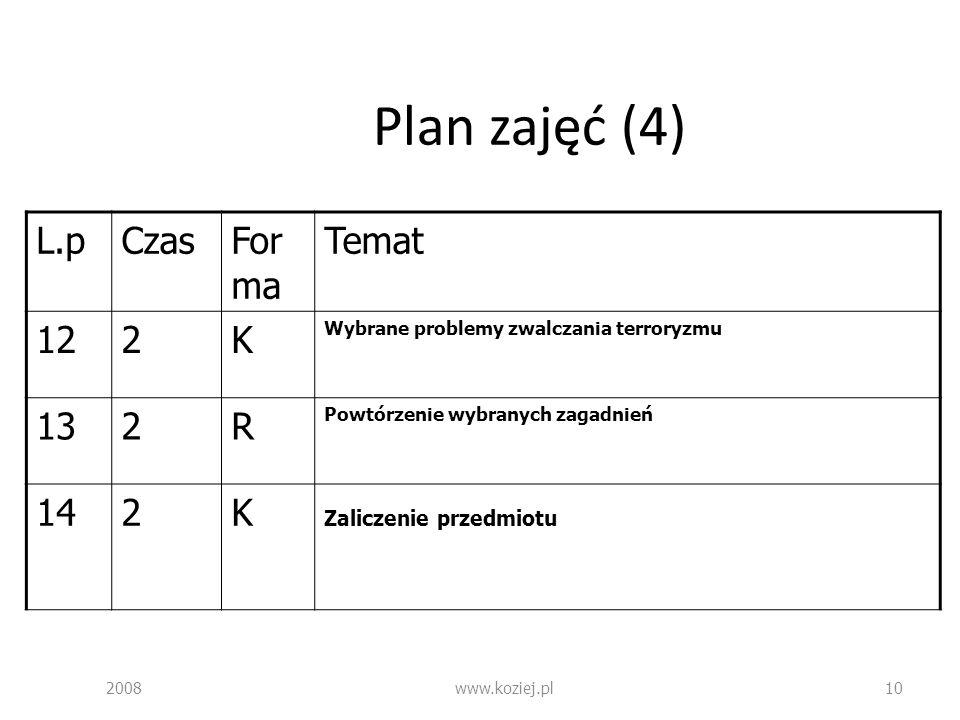 Plan zajęć (4) L.p Czas Forma Temat 12 2 K 13 R 14
