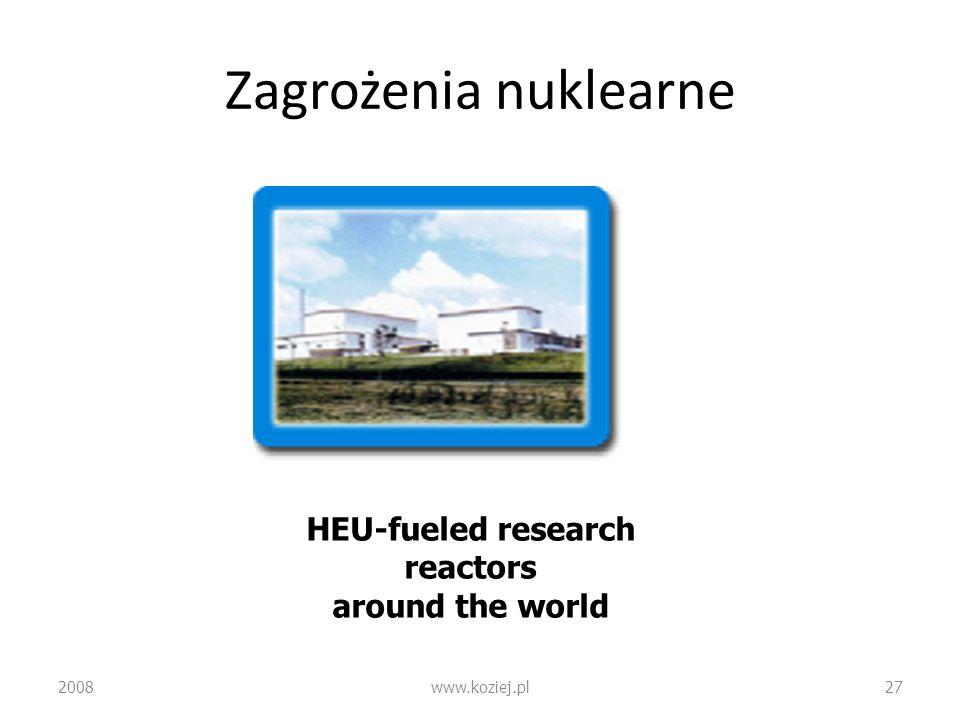 HEU-fueled research reactors