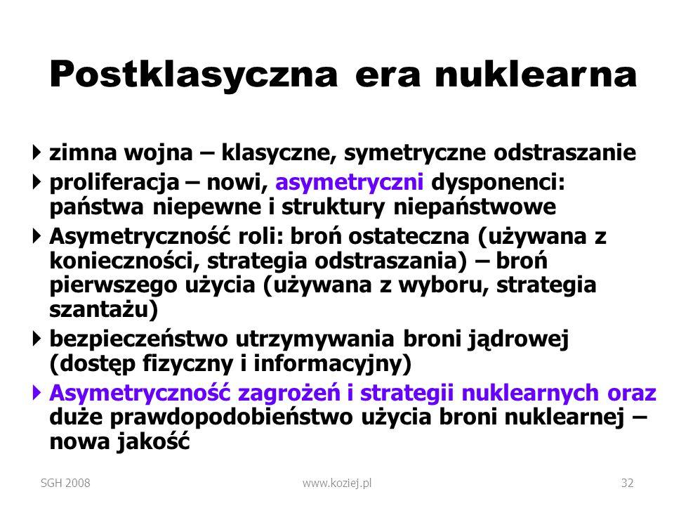 Postklasyczna era nuklearna