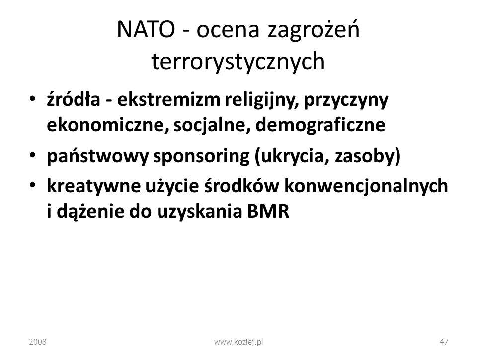 NATO - ocena zagrożeń terrorystycznych