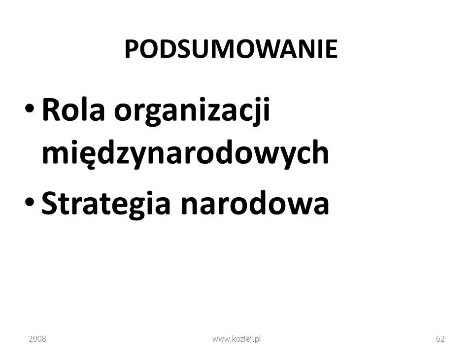 Rola organizacji międzynarodowych Strategia narodowa