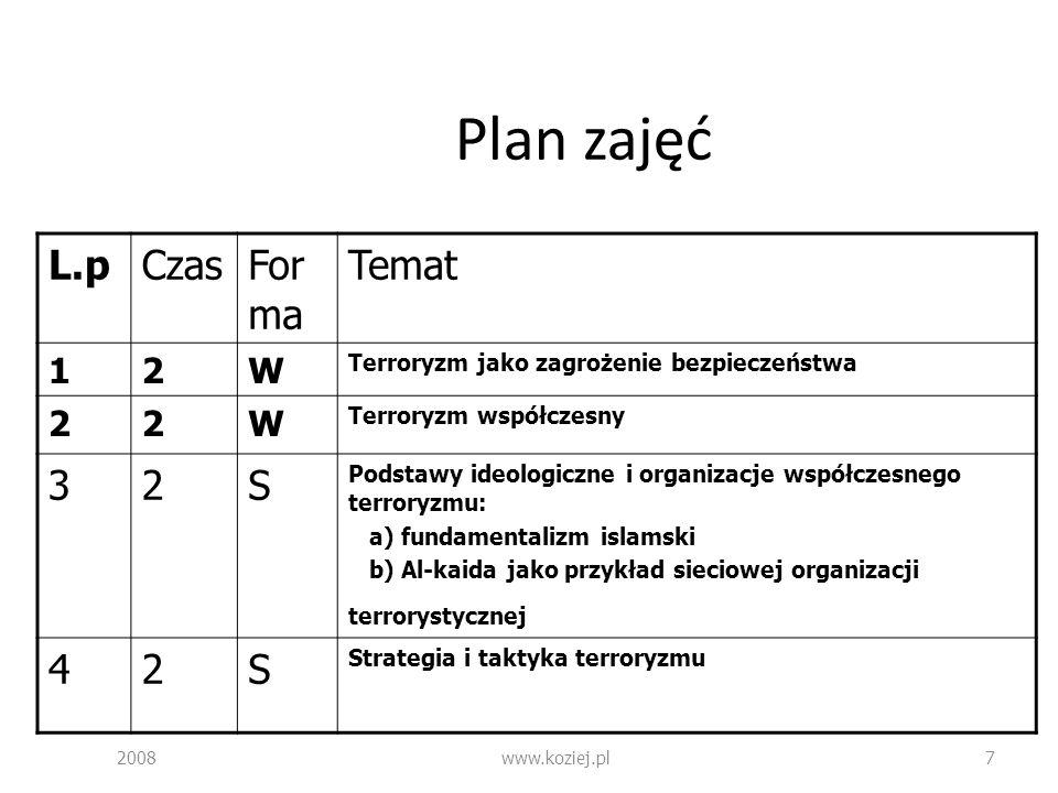 Plan zajęć L.p Czas Forma Temat 3 S 4 1 2 W
